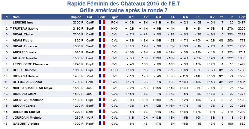 Rapide_des_chateaux_ga