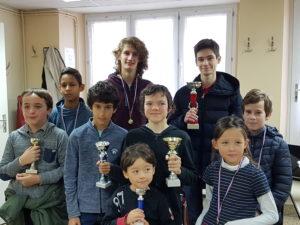 Championnat départemental Jeunes 2018-2019